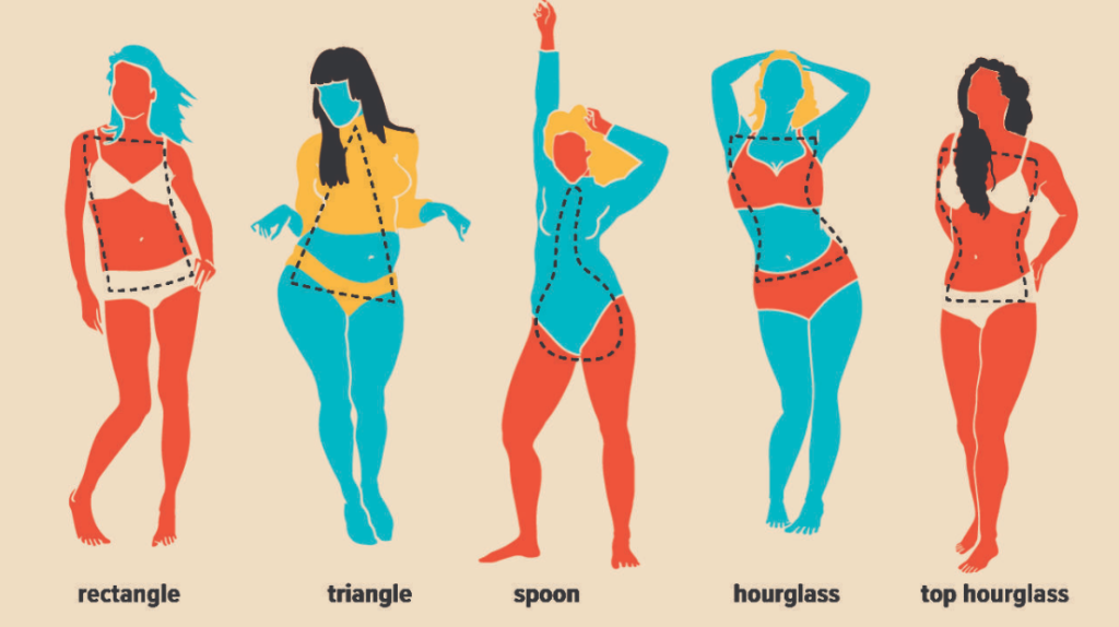 Different Body Shape